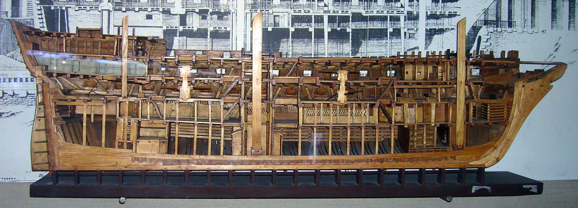 Schiffsmodell spielzeug und dekoration for Dekoration mainz