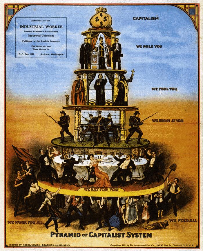 Soziale Klassen