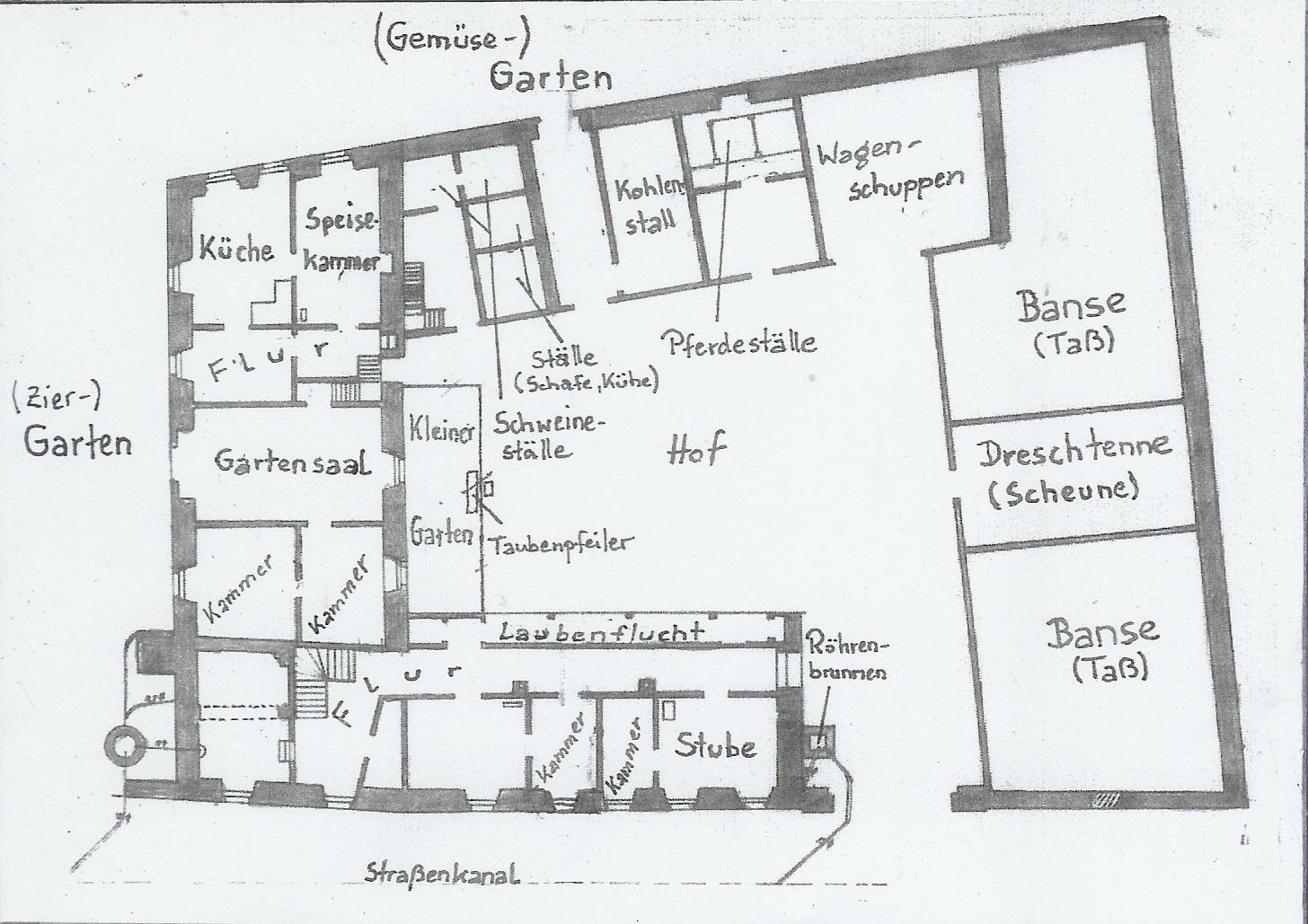 Reichardts garten for Wohnhaus grundriss
