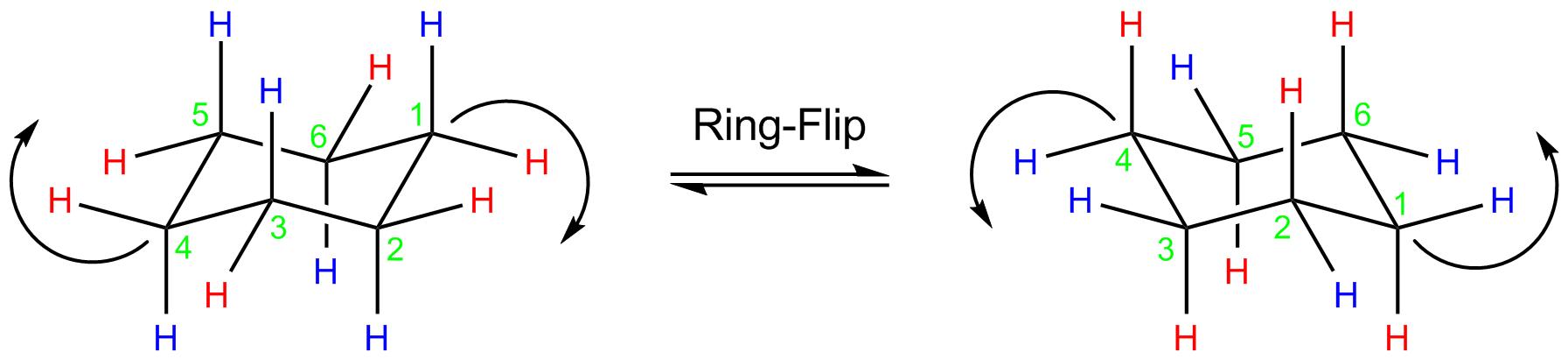 Cyclohexane Ring Flip Video