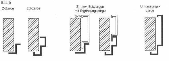 Türzargen typen  Stahlzargen