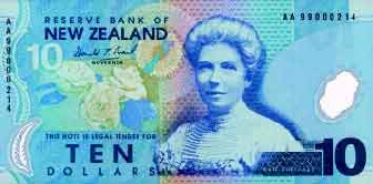Zahlungsmittel Neuseeland