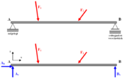Baustatiker for Statik rahmen berechnen