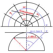 Orthodrome Berechnen : entfernungsberechnung ~ Themetempest.com Abrechnung