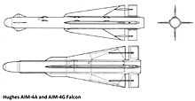 AIM-4A and AIM-4G missile line drawings.jpg