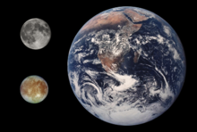 Europa Earth Moon Comparison.png