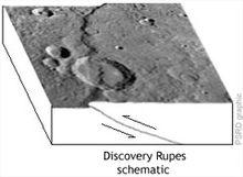 Umfang Merkur