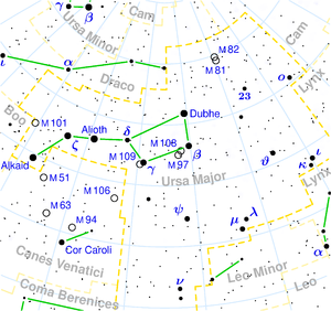 Ursa major constellation map.png
