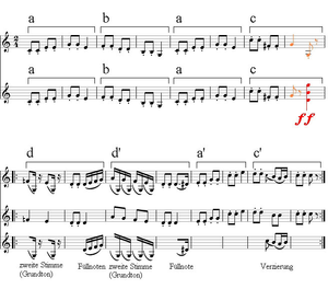 Paukenschlag Haydn