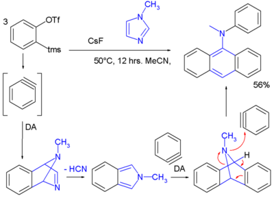 One-Pot Synthesis of Aryl Amines