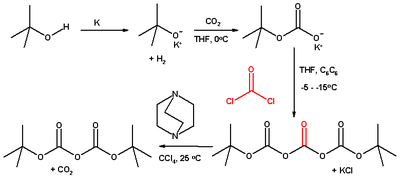 Boc anhydride synthesis