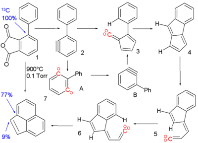 pyrolysis of phenyl substituted phthalic anhydride