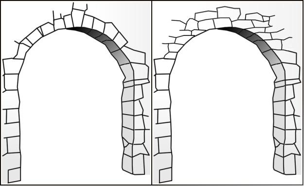Kragbogen for Architecture modulaire definition