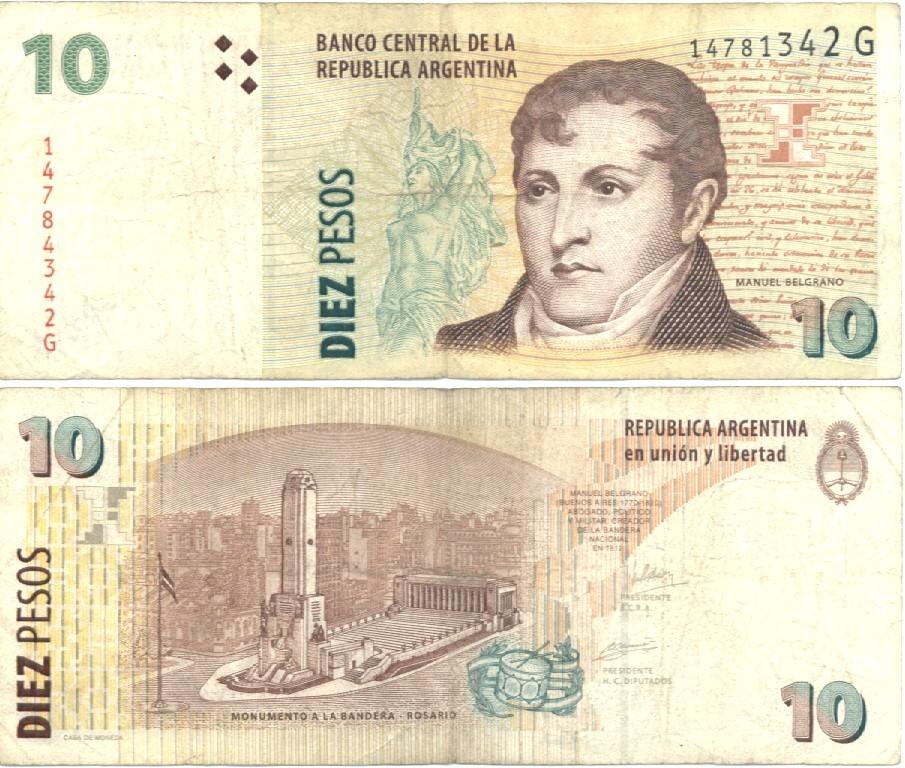 Forex dinar to peso