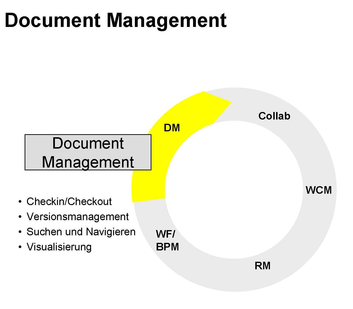 Free Content Management Program Software Free Download