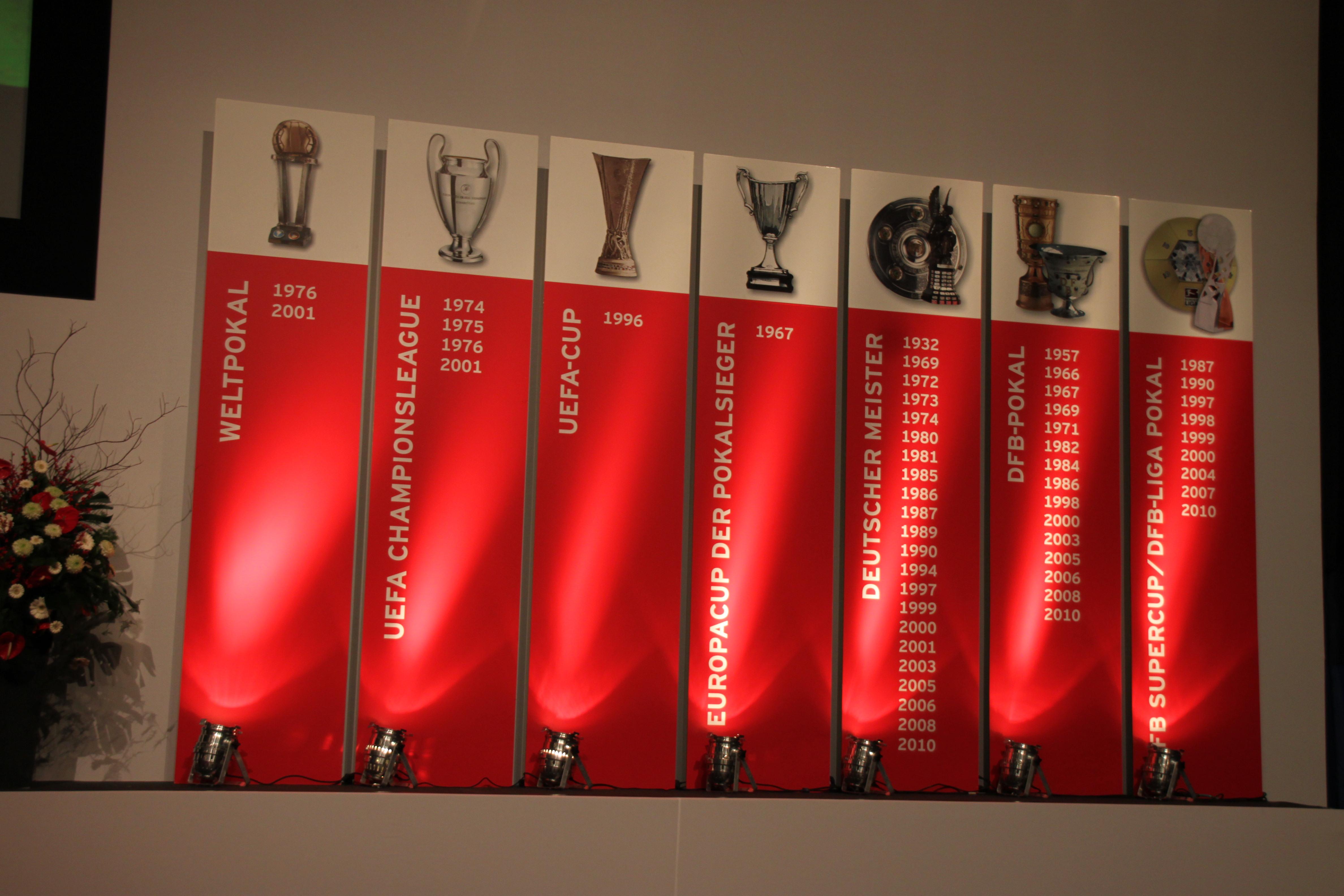 Fc Bayern Titel