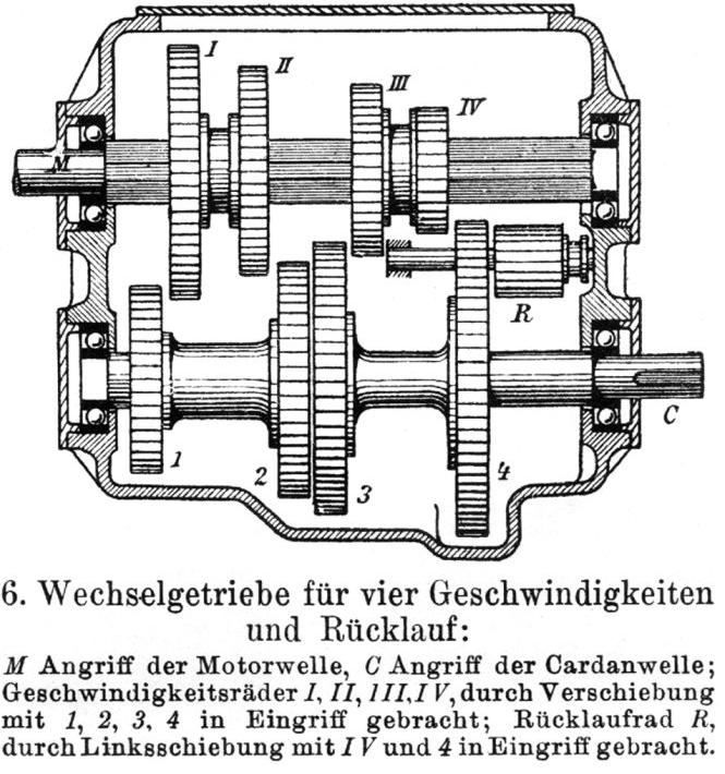 Схема коробки передач МТЗ-80: разбираемся в устройстве и.
