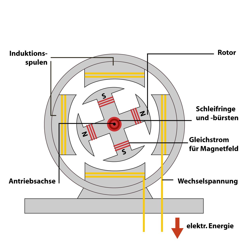 Аккумулятор для электровелосипеда своими руками