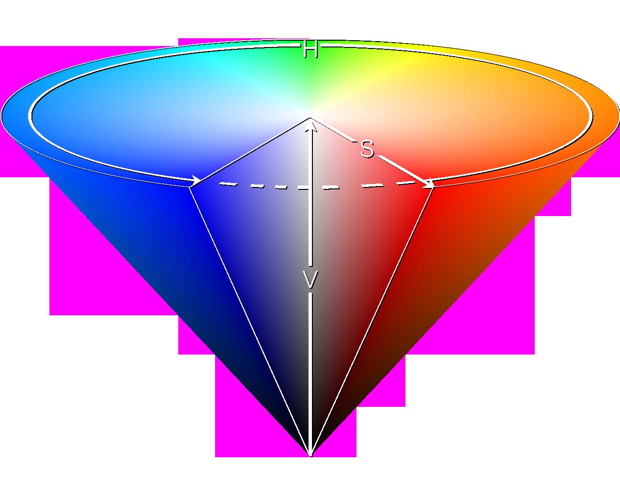 Рис.9.Цветовая модель HSB.1-Палитра выбора цвета с помощью HSB-модели.  2-структурная схема в форме конуса.