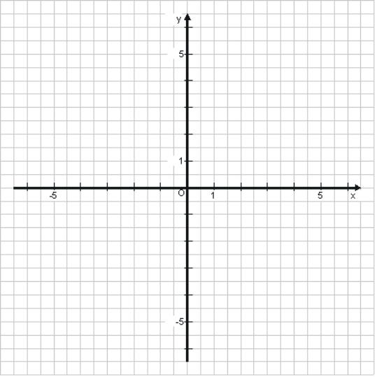 Koordinatensystem Arbeitsblatt Zum Ausdrucken : Koordinatensystem zu m ausdrucken mathe drucker