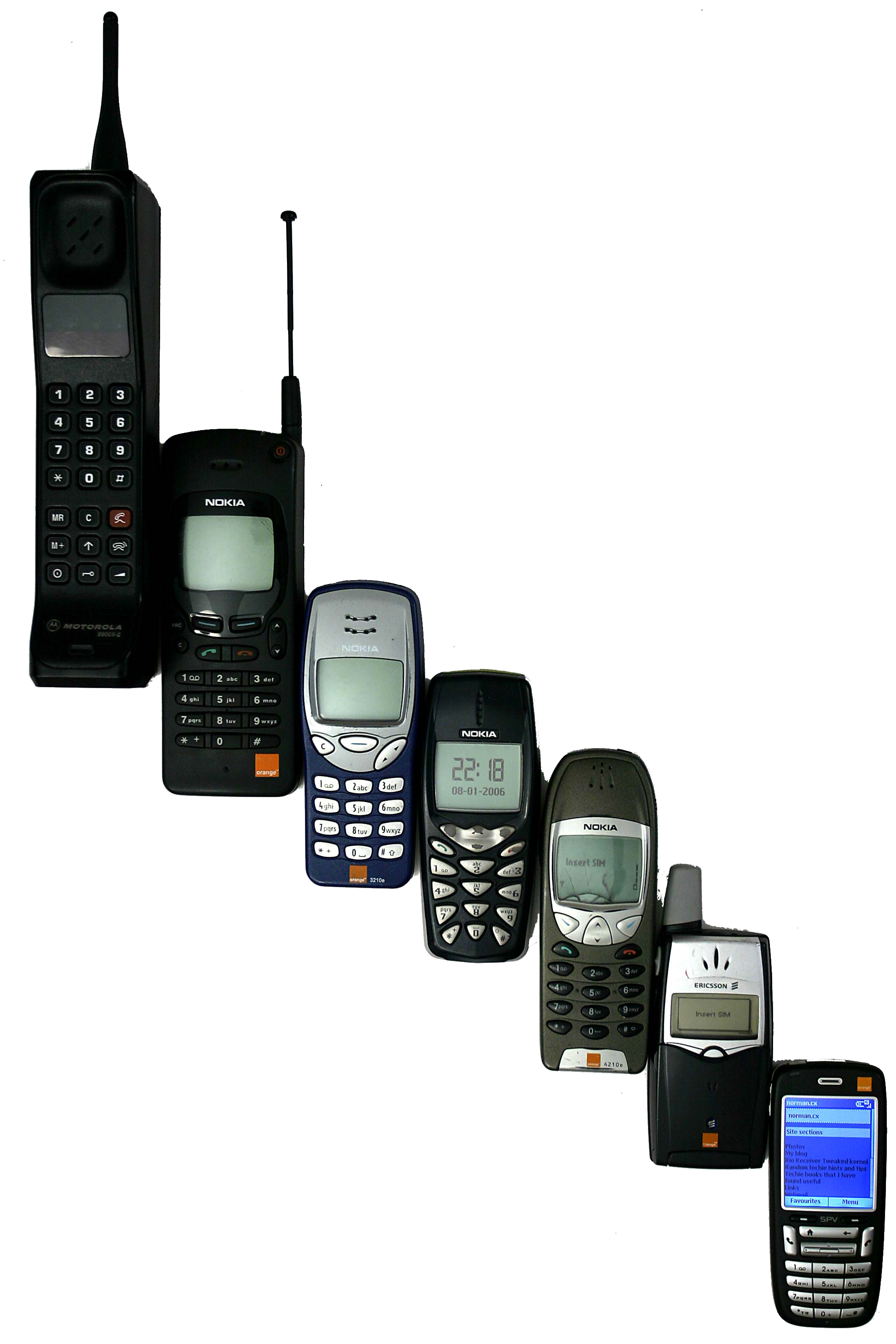 a case study of nokia to understand the trends future and evolution of the mobile phone market Emerging trends in information (software application on smart phone, tablet, etc) mobile application or mobile app nokia, etc some of the mobile app are.