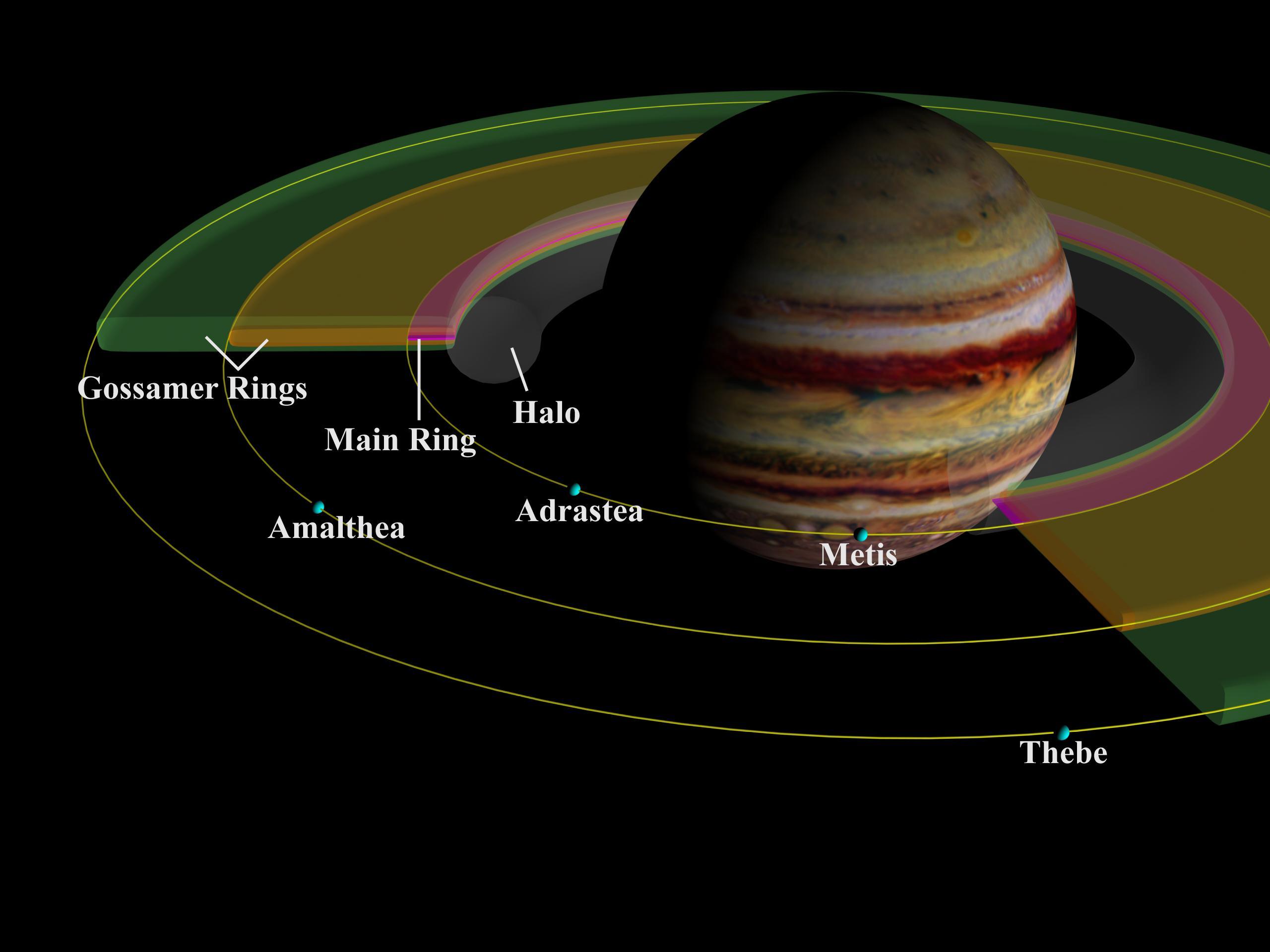 La cr 243 nica gigantes de la exploraci 243 n espacial voyager 2