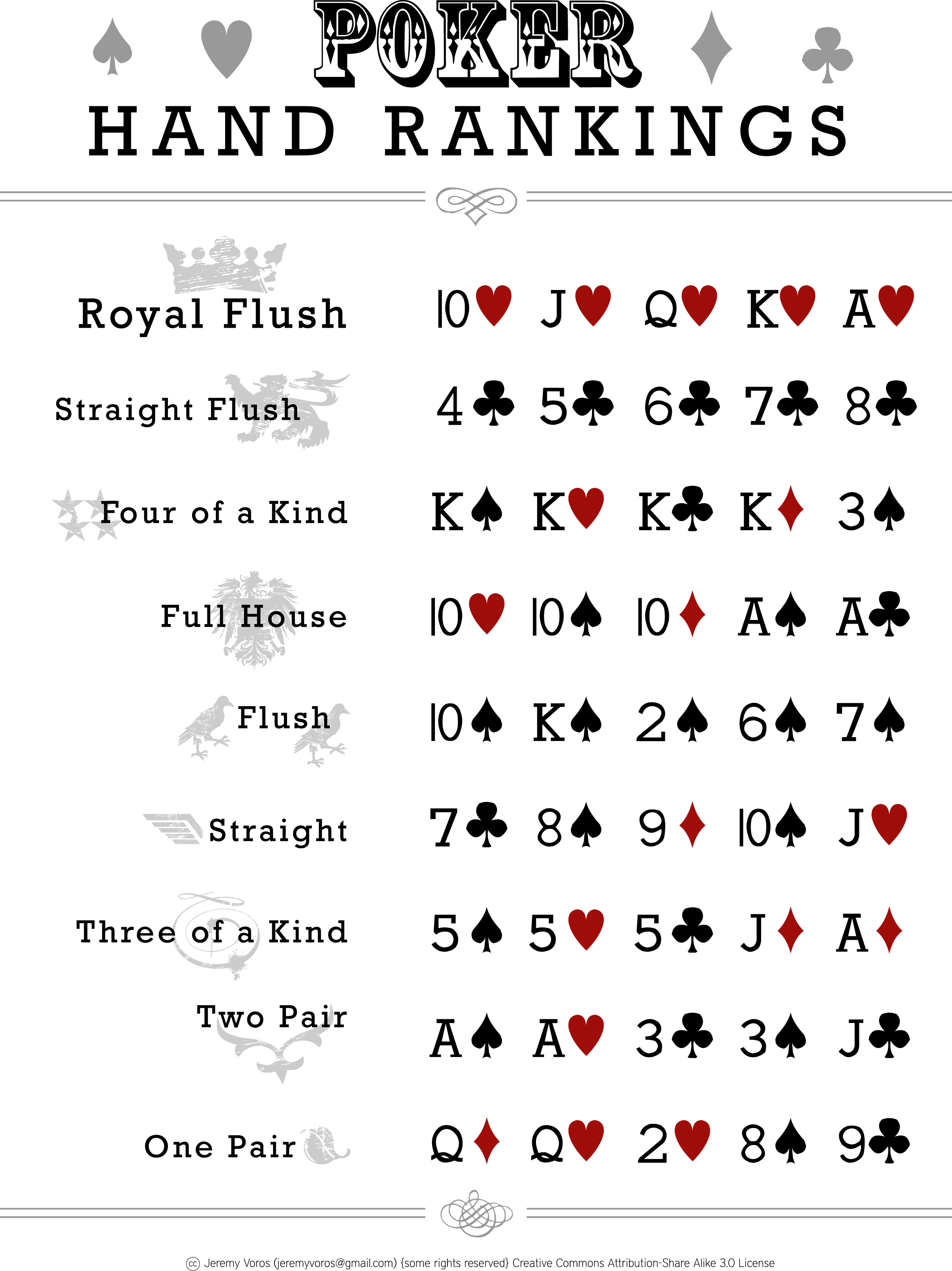 3 card poker hands ranking with jokers updates