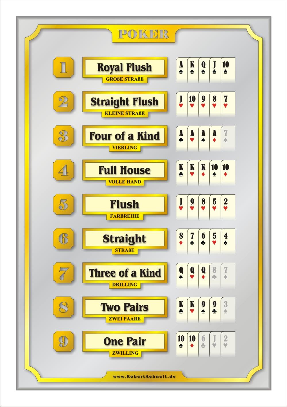 poker karten aufdecken