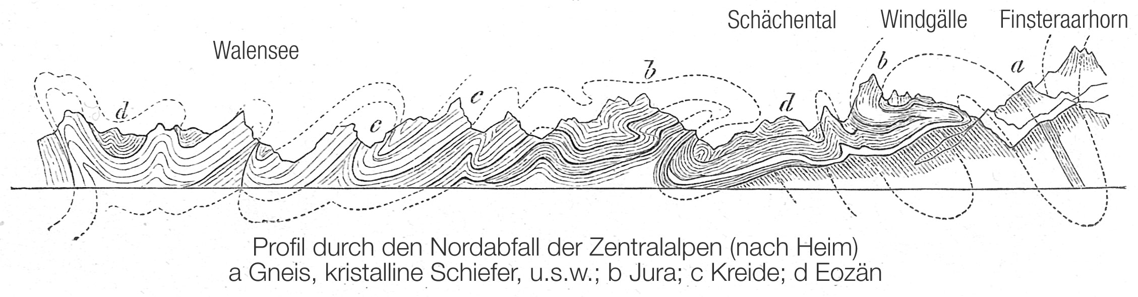 Dissertation Abstracts Online Geophysics
