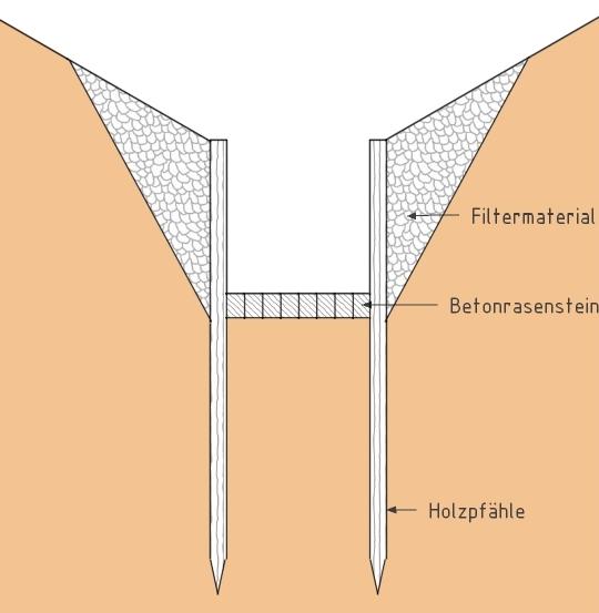 Ablaufschacht for Dachrinnen ablaufschacht beton