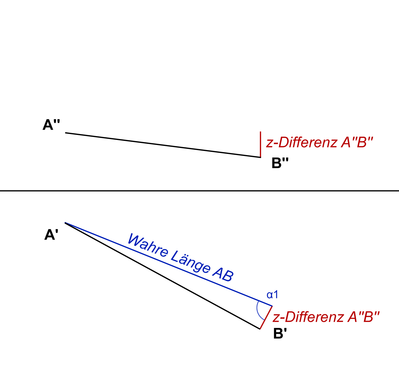 Spurdreieck (darstellende Geometrie