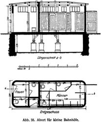 Abb. 35. Abort für kleine Bahnhöfe.