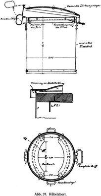 Abb. 37. Kübelabort.