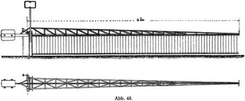 Abb. 48.