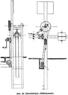 Abb. 50. Schrankentype »Südbahnwerk«.