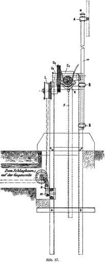 Abb. 57.