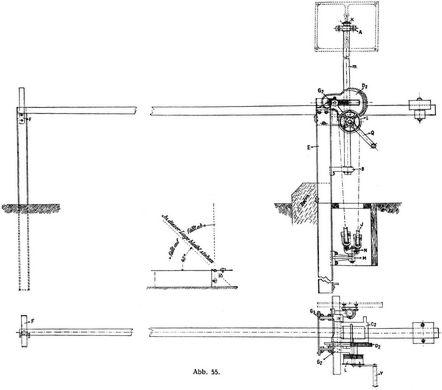 Abb. 58. Schrankentype »Segment«.
