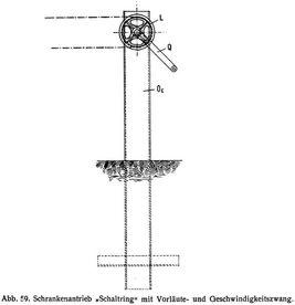 Abb. 59. Schrankenantrieb »Schaltring« mit Vorläute- und Geschwindigkeitszwang.