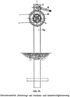 Abb. 60. Schrankenantrieb »Schaltring« mit Vorläute- und Geschwindigkeitszwang.