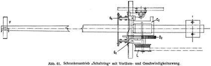 Abb. 61. Schrankenantrieb »Schaltring« mit Vorläute- und Geschwindigkeitszwang.