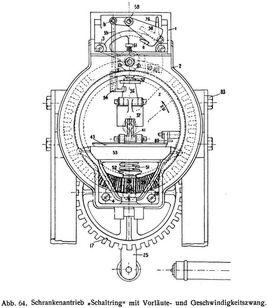 Abb. 64. Schrankenantrieb »Schaltring« mit Vorläute- und Geschwindigkeitszwang.