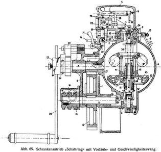 Abb. 65. Schrankenantrieb »Schaltring« mit Vorläute- und Geschwindigkeitszwang.