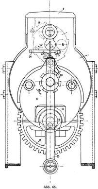 Abb. 66.