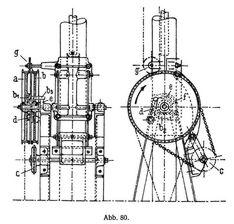 Abb. 80.