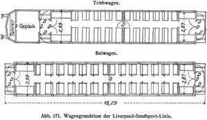 Abb. 171. Wagengrundrisse der Liverpool-Southport-Linie.