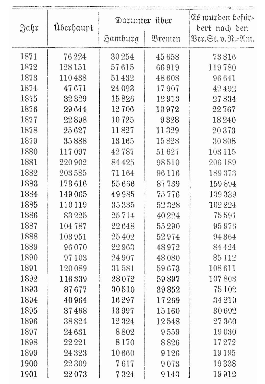 Zahlen Spanisch 1-100