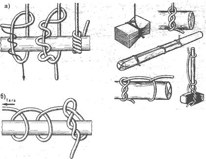 Рис. 65.  Удавка: а - схема вязки; 6 - вязка удавки с полуштыками.