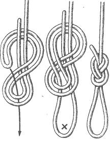 Анимированная схема вязки.  Сводное название для целой серии узлов.  Незатягивающаяся петля (фламандская петля)...