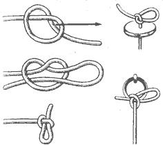Простой незатягивающийся морской узел (штык).
