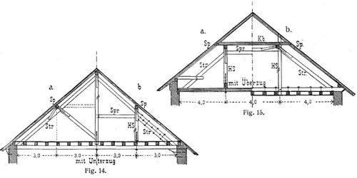 Dachstuhl - Pfettendach mit zweifach stehendem stuhl ...